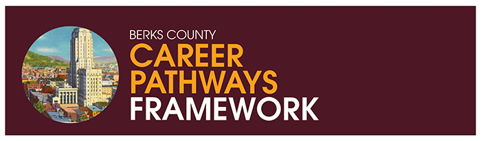 Career Pathways Framework